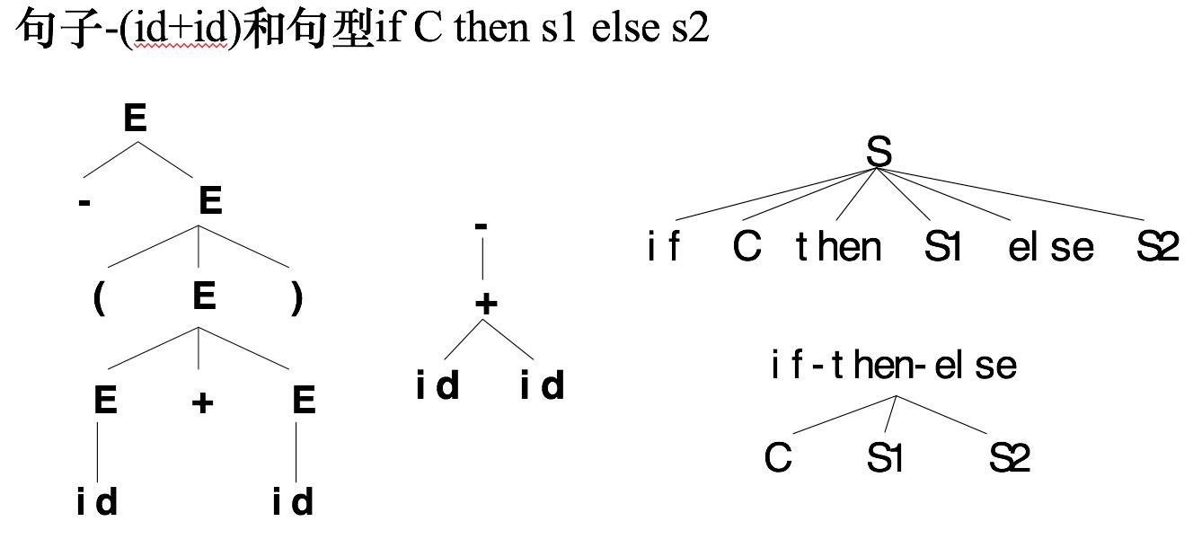 Создание файла CFG